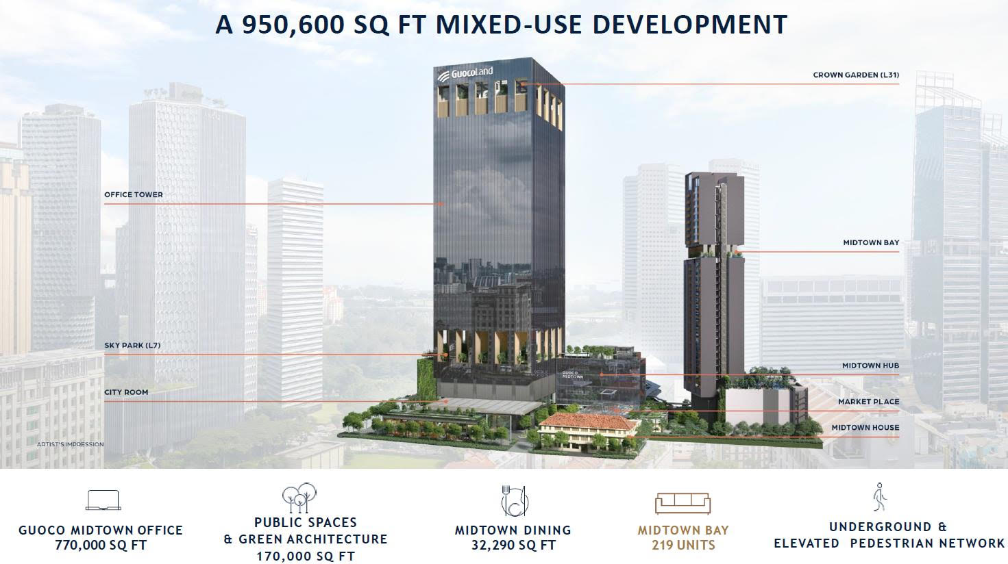 Guoco-Midtown-Bay-condo-mixed development-bugis-mrt-singapore